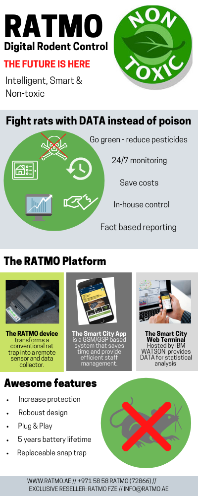 Why RATMO? Info graphic